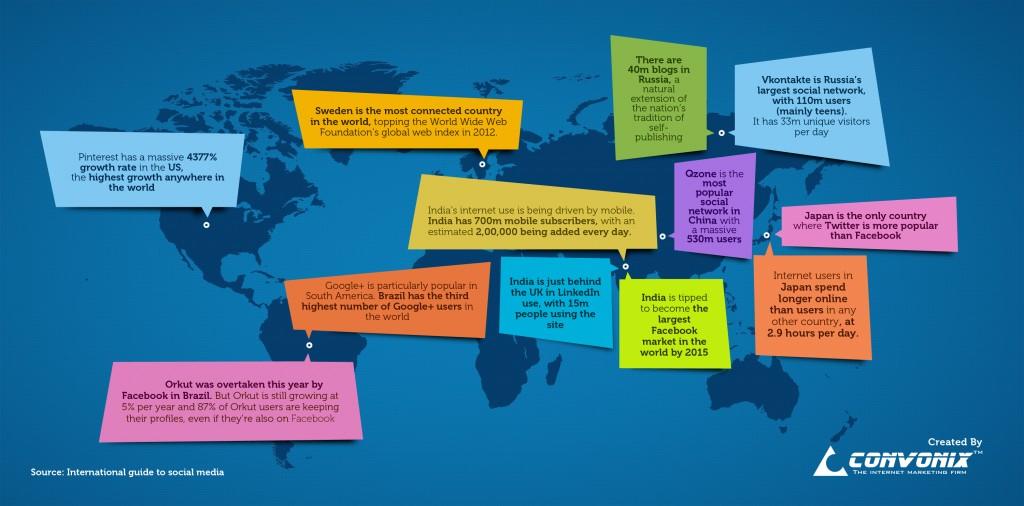 global social stats 2012